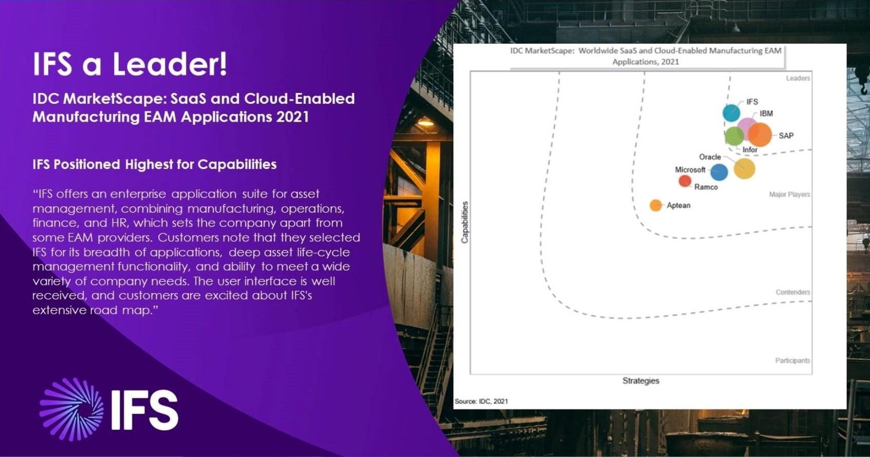 wykres-obrazujący-rynek-dostawców-systemów-erp